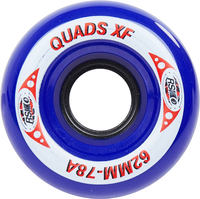 Kółko RSI Quad XF